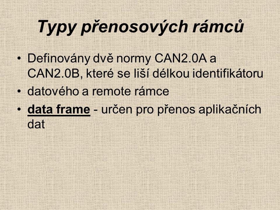 Typy přenosových rámců Definovány dvě normy CAN2.0A a CAN2.0B, které se liší délkou identifikátoru datového a remote rámce data frame - určen pro přenos aplikačních dat