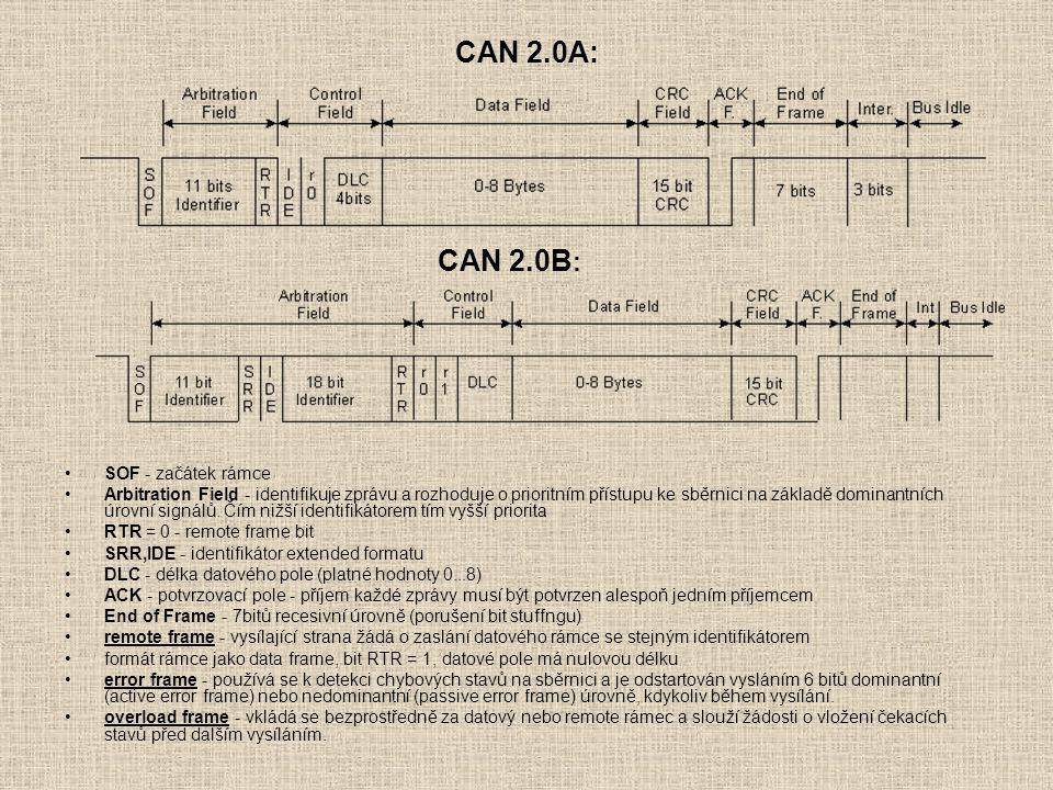CAN 2.0A: CAN 2.0B : SOF - začátek rámce Arbitration Field - identifikuje zprávu a rozhoduje o prioritním přístupu ke sběrnici na základě dominantních úrovní signálů.