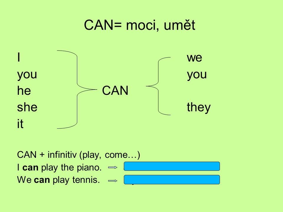 CAN= moci, umět Iweyou he CAN she they it CAN + infinitiv (play, come…) I can play the piano. Já umím hrát na klavír. We can play tennis. My umíme hrá