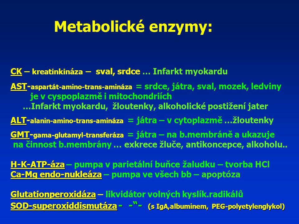 CK CK – kreatinkináza – sval, srdce … Infarkt myokardu AST AST- aspartát-amino-trans-amináza = srdce, játra, sval, mozek, ledviny je v cyspoplazmě i mitochondriích …Infarkt myokardu, žloutenky, alkoholické postižení jater ALT ALT- alanin-amino-trans-amináza = játra – v cytoplazmě …žloutenky GMT GMT- gama-glutamyl-transferáza = játra – na b.membráně a ukazuje na činnost b.membrány … exkrece žluče, antikoncepce, alkoholu..
