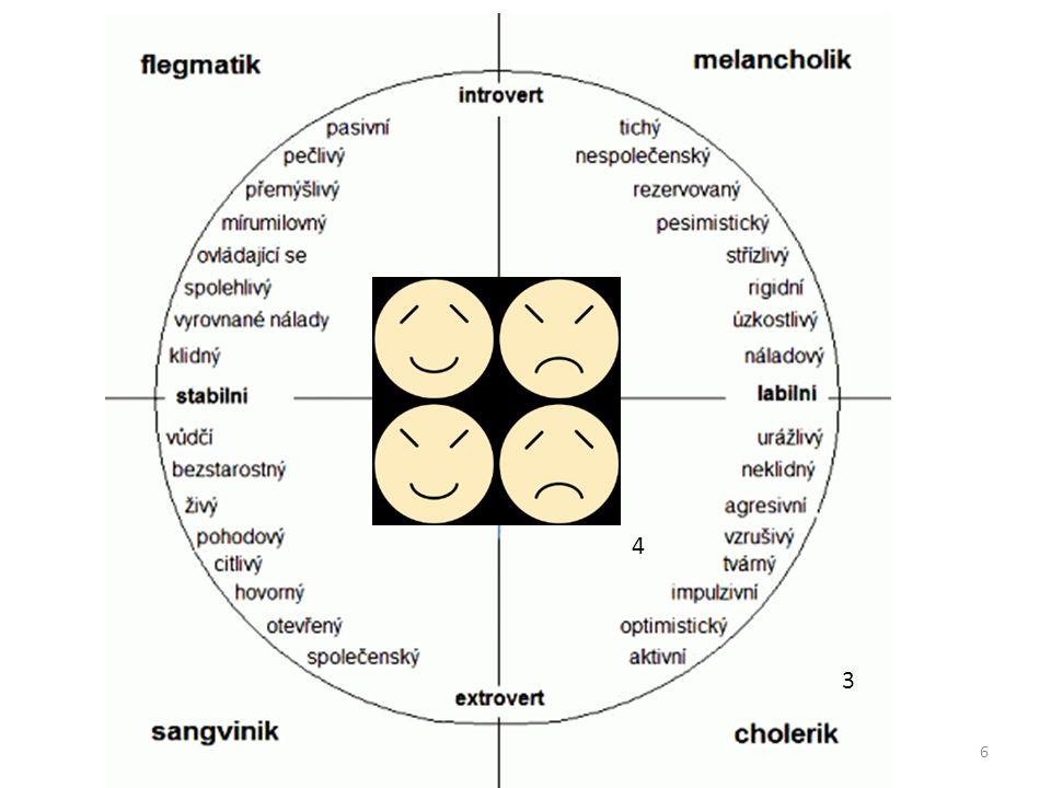 7 EXTRAVERT otevřený, zaměřený na vnější svět družný, společenský své city příliš nekontroluje, má rád změnu praktický, činorodý impulzivní, rád riskuje INTROVERT uzavřený, zaměřen na sebe, svůj vnitřní svět tichý, trpělivý rozvážný, zdrženlivý nespolečenský, má jen svůj okruh přátel spíš pasivní, ale s bohatou fantazií 5