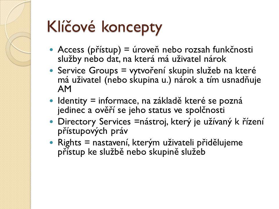 Klíčové koncepty Access (přístup) = úroveň nebo rozsah funkčnosti služby nebo dat, na která má uživatel nárok Service Groups = vytvoření skupin služeb na které má uživatel (nebo skupina u.) nárok a tím usnadňuje AM Identity = informace, na základě které se pozná jedinec a ověří se jeho status ve spolčnosti Directory Services =nástroj, který je užívaný k řízení přístupových práv Rights = nastavení, kterým uživateli přidělujeme přístup ke službě nebo skupině služeb