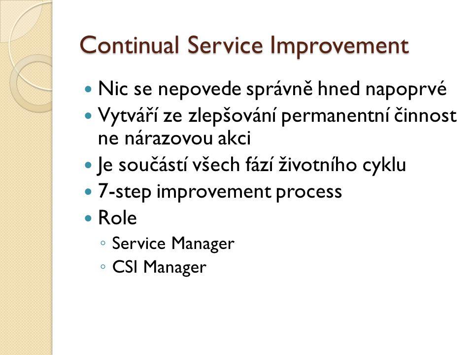 Continual Service Improvement Nic se nepovede správně hned napoprvé Vytváří ze zlepšování permanentní činnost ne nárazovou akci Je součástí všech fází životního cyklu 7-step improvement process Role ◦ Service Manager ◦ CSI Manager