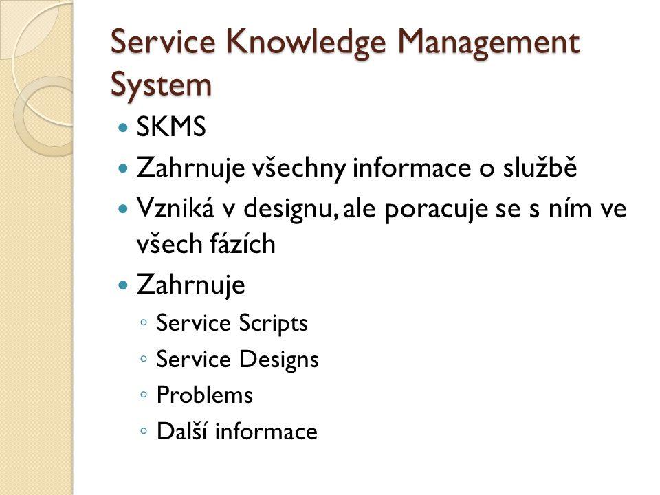 Service Knowledge Management System SKMS Zahrnuje všechny informace o službě Vzniká v designu, ale poracuje se s ním ve všech fázích Zahrnuje ◦ Service Scripts ◦ Service Designs ◦ Problems ◦ Další informace