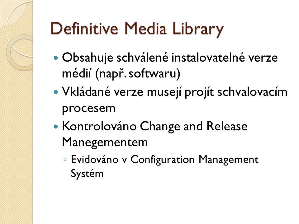 Definitive Media Library Obsahuje schválené instalovatelné verze médií (např.