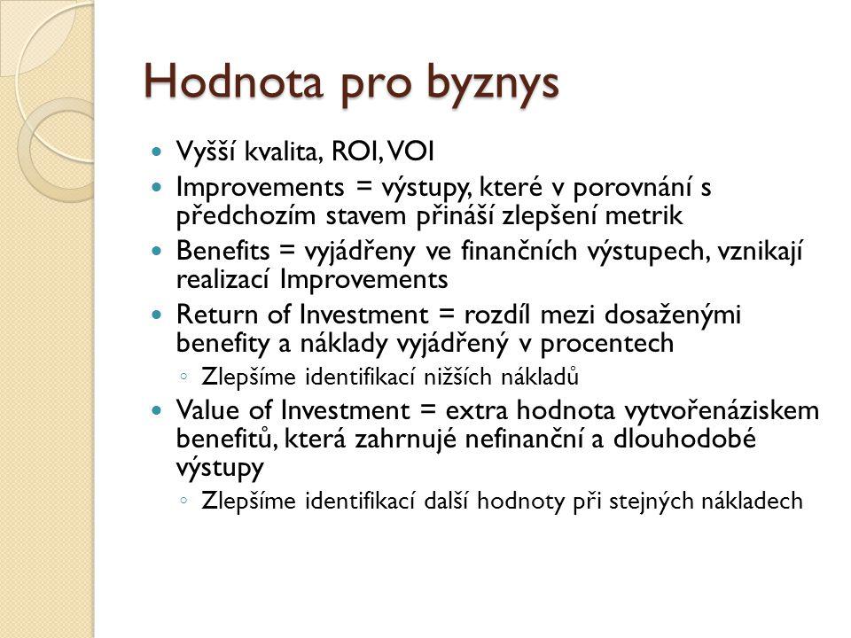 Hodnota pro byznys Vyšší kvalita, ROI, VOI Improvements = výstupy, které v porovnání s předchozím stavem přináší zlepšení metrik Benefits = vyjádřeny ve finančních výstupech, vznikají realizací Improvements Return of Investment = rozdíl mezi dosaženými benefity a náklady vyjádřený v procentech ◦ Zlepšíme identifikací nižších nákladů Value of Investment = extra hodnota vytvořenáziskem benefitů, která zahrnujé nefinanční a dlouhodobé výstupy ◦ Zlepšíme identifikací další hodnoty při stejných nákladech