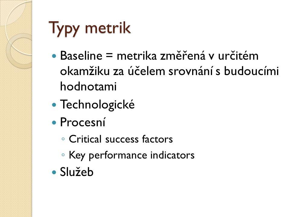 Typy metrik Baseline = metrika změřená v určitém okamžiku za účelem srovnání s budoucími hodnotami Technologické Procesní ◦ Critical success factors ◦ Key performance indicators Služeb
