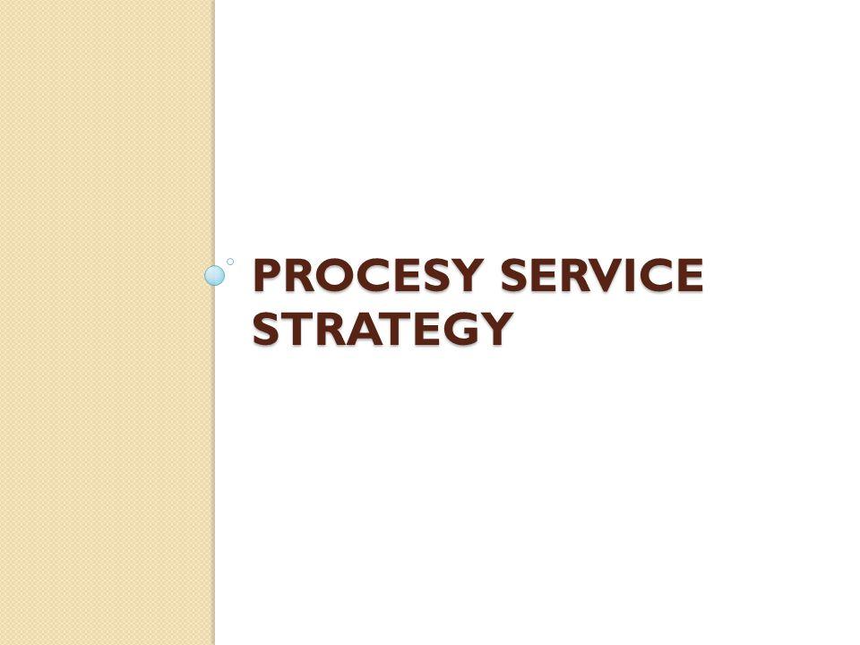 PROCESY SERVICE STRATEGY
