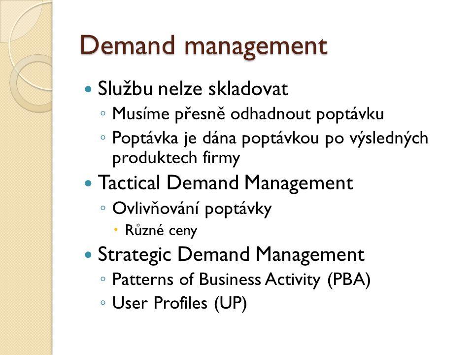 Demand management Službu nelze skladovat ◦ Musíme přesně odhadnout poptávku ◦ Poptávka je dána poptávkou po výsledných produktech firmy Tactical Demand Management ◦ Ovlivňování poptávky  Různé ceny Strategic Demand Management ◦ Patterns of Business Activity (PBA) ◦ User Profiles (UP)