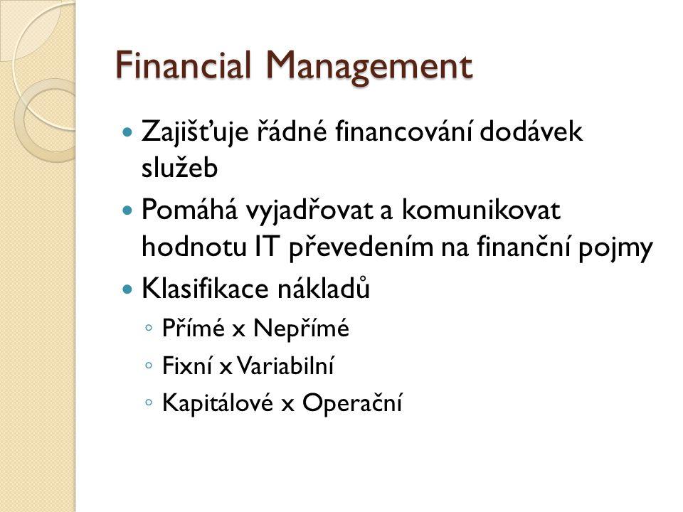Financial Management Zajišťuje řádné financování dodávek služeb Pomáhá vyjadřovat a komunikovat hodnotu IT převedením na finanční pojmy Klasifikace nákladů ◦ Přímé x Nepřímé ◦ Fixní x Variabilní ◦ Kapitálové x Operační