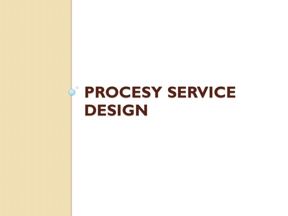PROCESY SERVICE DESIGN