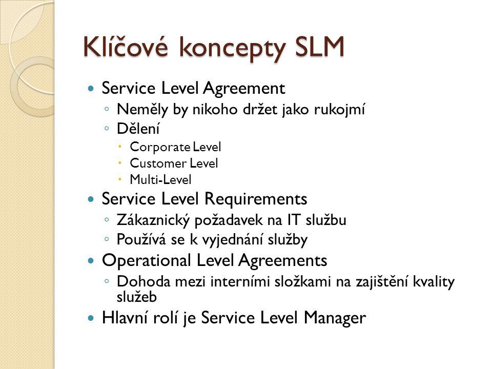 Klíčové koncepty SLM Service Level Agreement ◦ Neměly by nikoho držet jako rukojmí ◦ Dělení  Corporate Level  Customer Level  Multi-Level Service Level Requirements ◦ Zákaznický požadavek na IT službu ◦ Používá se k vyjednání služby Operational Level Agreements ◦ Dohoda mezi interními složkami na zajištění kvality služeb Hlavní rolí je Service Level Manager