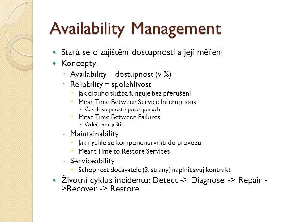 Availability Management Stará se o zajištění dostupnosti a její měření Koncepty ◦ Availability = dostupnost (v %) ◦ Reliability = spolehlivost  Jak dlouho služba funguje bez přerušení  Mean Time Between Service Interuptions  Čas dostupnosti / počet poruch  Mean Time Between Failures  Odečteme ještě ◦ Maintainability  Jak rychle se komponenta vrátí do provozu  Meant Time to Restore Services ◦ Serviceability  Schopnost dodavatele (3.