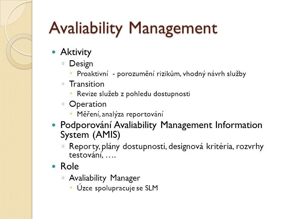 Avaliability Management Aktivity ◦ Design  Proaktivní - porozumění rizikům, vhodný návrh služby ◦ Transition  Revize služeb z pohledu dostupnosti ◦ Operation  Měření, analýza reportování Podporování Avaliability Management Information System (AMIS) ◦ Reporty, plány dostupnosti, designová kritéria, rozvrhy testování, ….