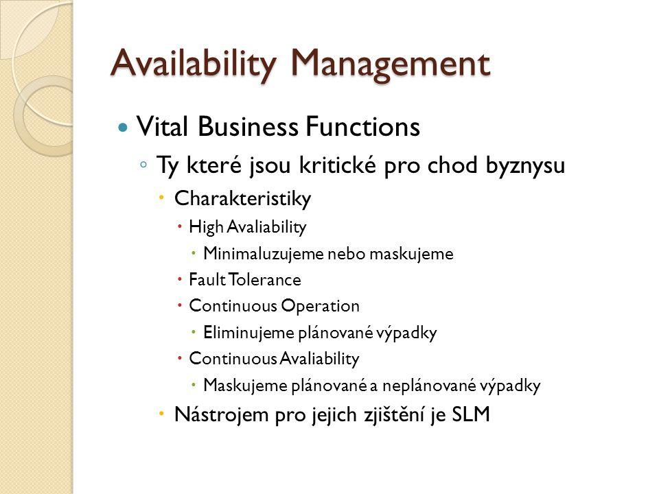 Availability Management Vital Business Functions ◦ Ty které jsou kritické pro chod byznysu  Charakteristiky  High Avaliability  Minimaluzujeme nebo maskujeme  Fault Tolerance  Continuous Operation  Eliminujeme plánované výpadky  Continuous Avaliability  Maskujeme plánované a neplánované výpadky  Nástrojem pro jejich zjištění je SLM