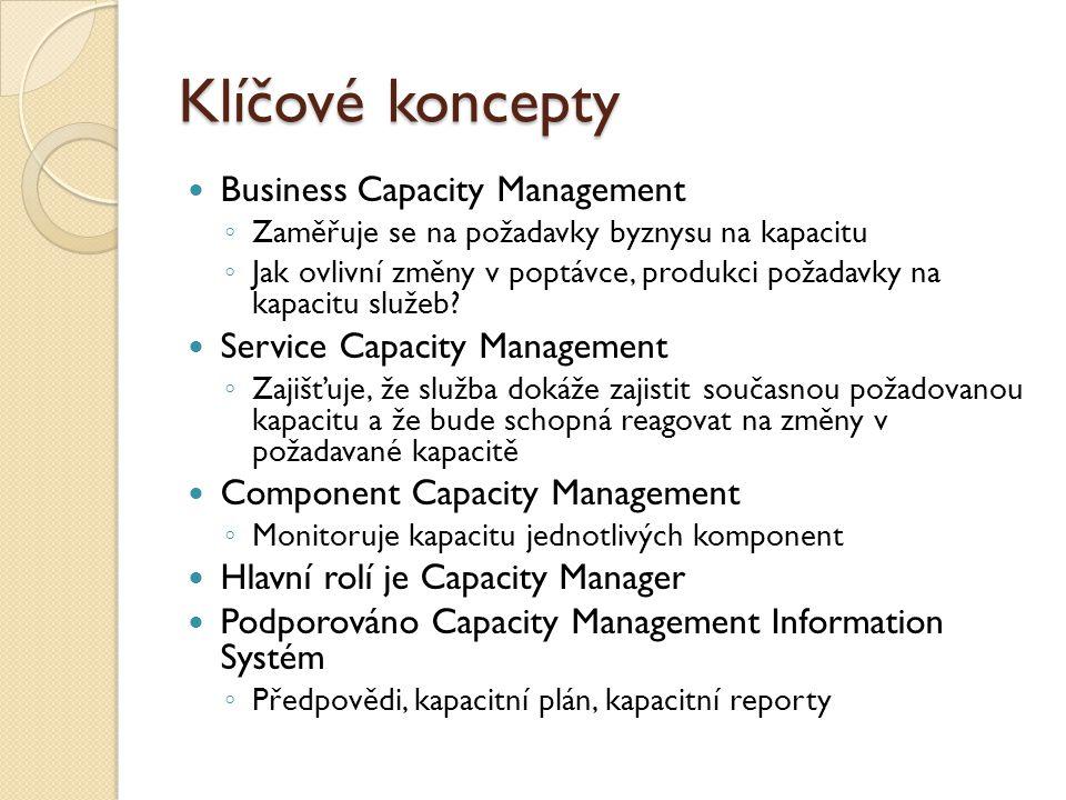 Klíčové koncepty Business Capacity Management ◦ Zaměřuje se na požadavky byznysu na kapacitu ◦ Jak ovlivní změny v poptávce, produkci požadavky na kapacitu služeb.