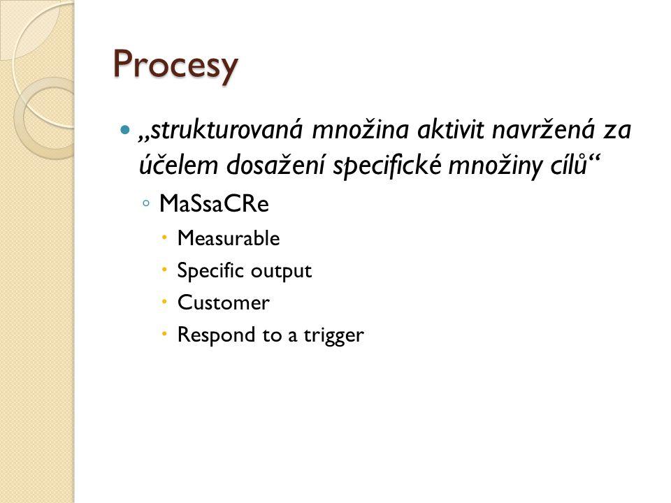 """Procesy """"strukturovaná množina aktivit navržená za účelem dosažení specifické množiny cílů ◦ MaSsaCRe  Measurable  Specific output  Customer  Respond to a trigger"""