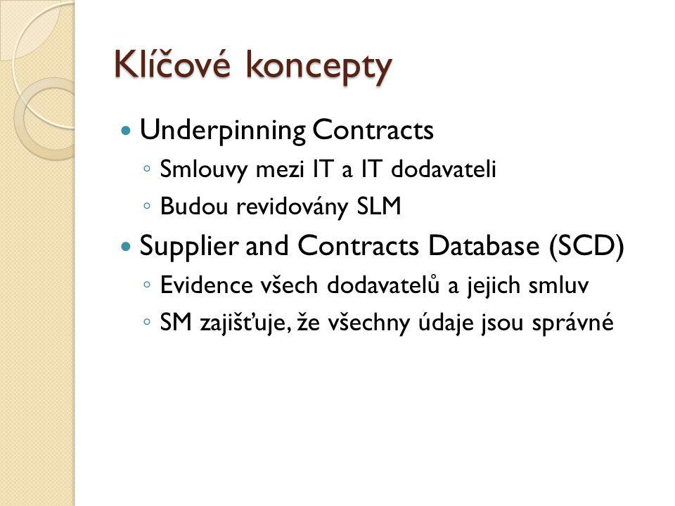 Klíčové koncepty Underpinning Contracts ◦ Smlouvy mezi IT a IT dodavateli ◦ Budou revidovány SLM Supplier and Contracts Database (SCD) ◦ Evidence všech dodavatelů a jejich smluv ◦ SM zajišťuje, že všechny údaje jsou správné
