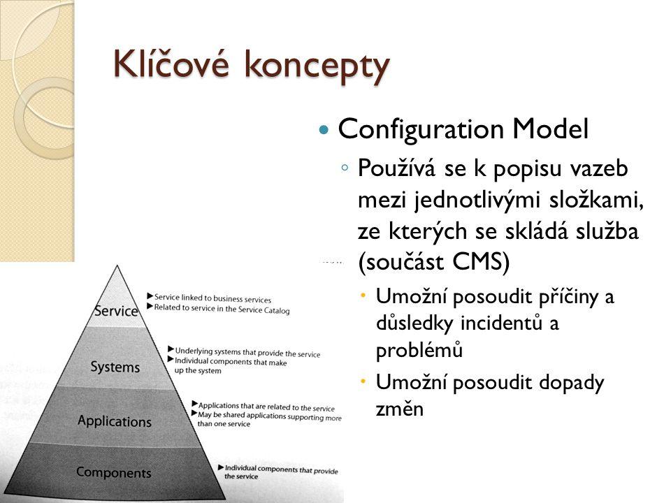 Klíčové koncepty Configuration Model ◦ Používá se k popisu vazeb mezi jednotlivými složkami, ze kterých se skládá služba (součást CMS)  Umožní posoudit příčiny a důsledky incidentů a problémů  Umožní posoudit dopady změn