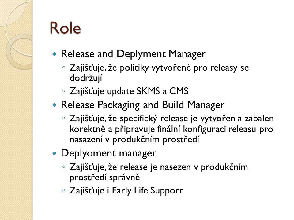 Role Release and Deplyment Manager ◦ Zajišťuje, že politiky vytvořené pro releasy se dodržují ◦ Zajišťuje update SKMS a CMS Release Packaging and Build Manager ◦ Zajišťuje, že specifický release je vytvořen a zabalen korektně a připravuje finální konfiguraci releasu pro nasazení v produkčním prostředí Deplyoment manager ◦ Zajišťuje, že release je nasezen v produkčním prostředí správně ◦ Zajišťuje i Early Life Support