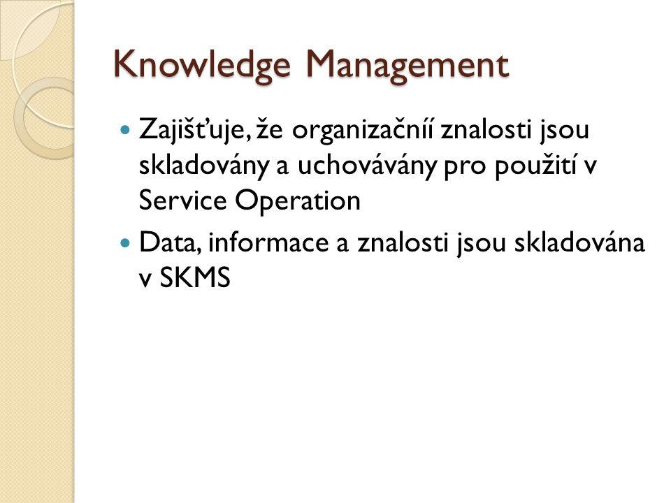 Knowledge Management Zajišťuje, že organizačníí znalosti jsou skladovány a uchovávány pro použití v Service Operation Data, informace a znalosti jsou skladována v SKMS
