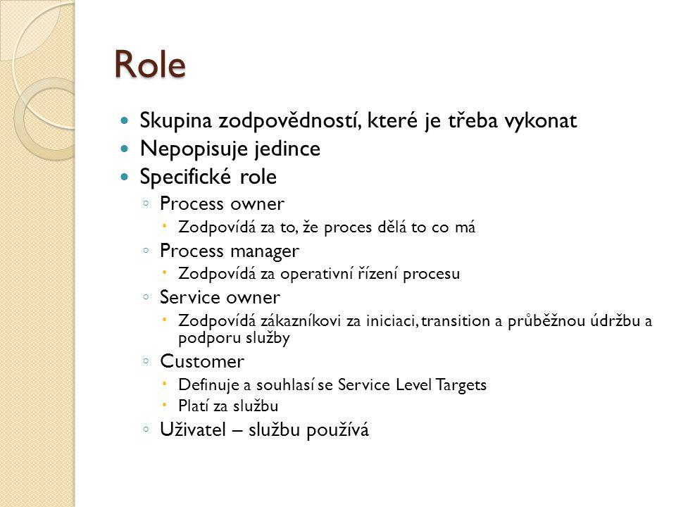 5 aspektů Service Designu Vlastní řešení (Service Solution) Nástroje Service Managementu Technologie a architektury, které řídí technologie Procesy k přechodu (transition) provozu a zlepšovní služeb Metriky Zdokumentováno v Service Design Package