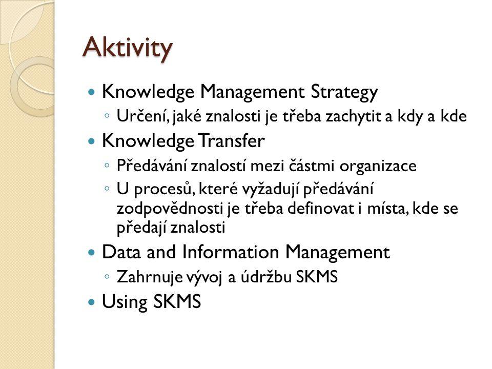 Aktivity Knowledge Management Strategy ◦ Určení, jaké znalosti je třeba zachytit a kdy a kde Knowledge Transfer ◦ Předávání znalostí mezi částmi organizace ◦ U procesů, které vyžadují předávání zodpovědnosti je třeba definovat i místa, kde se předají znalosti Data and Information Management ◦ Zahrnuje vývoj a údržbu SKMS Using SKMS