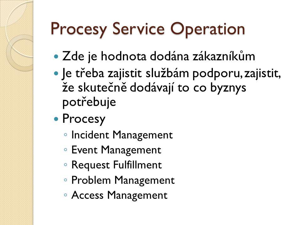 Procesy Service Operation Zde je hodnota dodána zákazníkům Je třeba zajistit službám podporu, zajistit, že skutečně dodávají to co byznys potřebuje Procesy ◦ Incident Management ◦ Event Management ◦ Request Fulfillment ◦ Problem Management ◦ Access Management