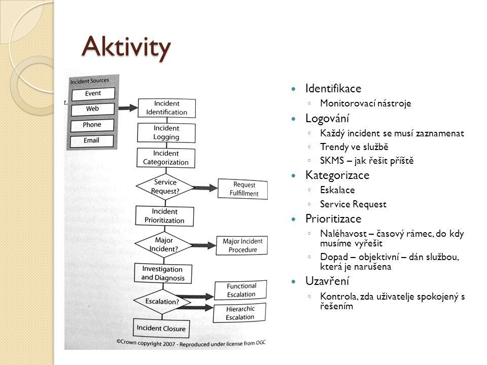 Aktivity Identifikace ◦ Monitorovací nástroje Logování ◦ Každý incident se musí zaznamenat ◦ Trendy ve službě ◦ SKMS – jak řešit příště Kategorizace ◦ Eskalace ◦ Service Request Prioritizace ◦ Naléhavost – časový rámec, do kdy musíme vyřešit ◦ Dopad – objektivní – dán službou, která je narušena Uzavření ◦ Kontrola, zda uživatelje spokojený s řešením