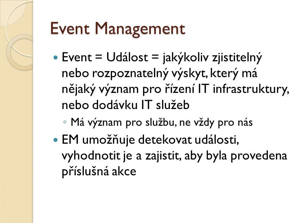 Event Management Event = Událost = jakýkoliv zjistitelný nebo rozpoznatelný výskyt, který má nějaký význam pro řízení IT infrastruktury, nebo dodávku IT služeb ◦ Má význam pro službu, ne vždy pro nás EM umožňuje detekovat události, vyhodnotit je a zajistit, aby byla provedena příslušná akce