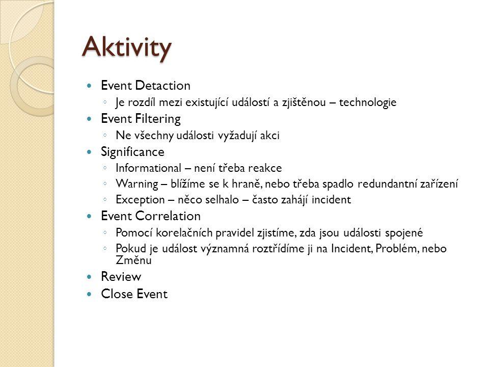 Aktivity Event Detaction ◦ Je rozdíl mezi existující událostí a zjištěnou – technologie Event Filtering ◦ Ne všechny události vyžadují akci Significance ◦ Informational – není třeba reakce ◦ Warning – blížíme se k hraně, nebo třeba spadlo redundantní zařízení ◦ Exception – něco selhalo – často zahájí incident Event Correlation ◦ Pomocí korelačních pravidel zjistíme, zda jsou události spojené ◦ Pokud je událost významná roztřídíme ji na Incident, Problém, nebo Změnu Review Close Event