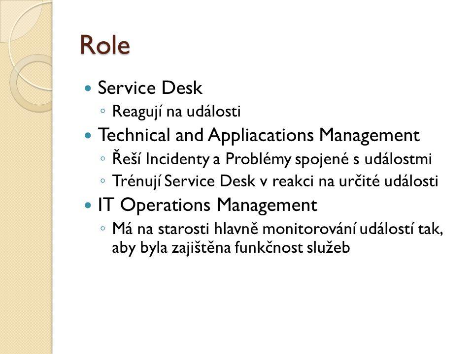 Role Service Desk ◦ Reagují na události Technical and Appliacations Management ◦ Řeší Incidenty a Problémy spojené s událostmi ◦ Trénují Service Desk v reakci na určité události IT Operations Management ◦ Má na starosti hlavně monitorování událostí tak, aby byla zajištěna funkčnost služeb