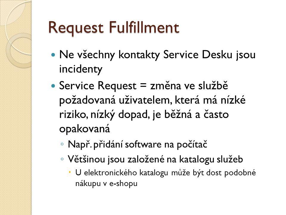 Request Fulfillment Ne všechny kontakty Service Desku jsou incidenty Service Request = změna ve službě požadovaná uživatelem, která má nízké riziko, nízký dopad, je běžná a často opakovaná ◦ Např.
