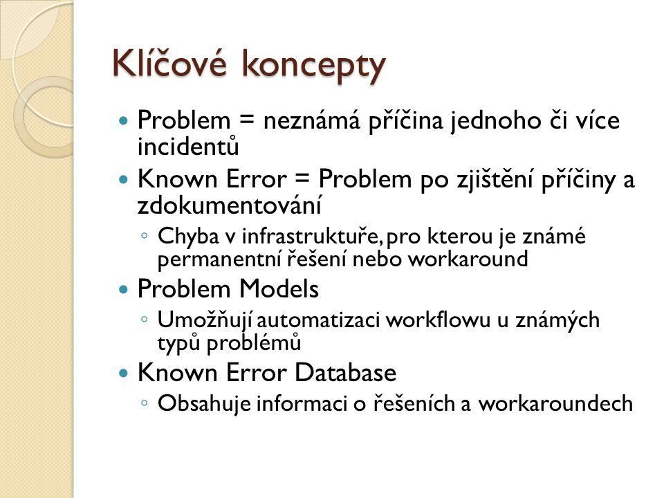 Klíčové koncepty Problem = neznámá příčina jednoho či více incidentů Known Error = Problem po zjištění příčiny a zdokumentování ◦ Chyba v infrastruktuře, pro kterou je známé permanentní řešení nebo workaround Problem Models ◦ Umožňují automatizaci workflowu u známých typů problémů Known Error Database ◦ Obsahuje informaci o řešeních a workaroundech