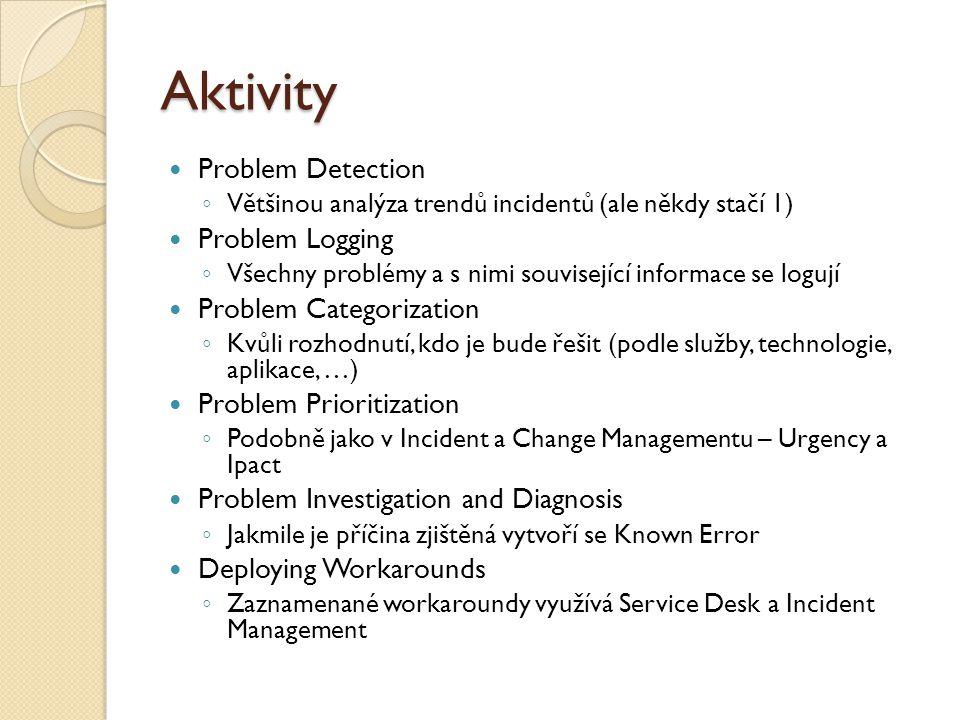 Aktivity Problem Detection ◦ Většinou analýza trendů incidentů (ale někdy stačí 1) Problem Logging ◦ Všechny problémy a s nimi související informace se logují Problem Categorization ◦ Kvůli rozhodnutí, kdo je bude řešit (podle služby, technologie, aplikace, …) Problem Prioritization ◦ Podobně jako v Incident a Change Managementu – Urgency a Ipact Problem Investigation and Diagnosis ◦ Jakmile je příčina zjištěná vytvoří se Known Error Deploying Workarounds ◦ Zaznamenané workaroundy využívá Service Desk a Incident Management