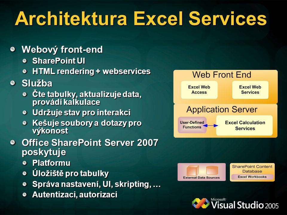 Architektura Excel Services Webový front-end SharePoint UI HTML rendering + webservices Služba Čte tabulky, aktualizuje data, provádí kalkulace Udržuje stav pro interakci Kešuje soubory a dotazy pro výkonost Office SharePoint Server 2007 poskytuje Platformu Úložiště pro tabulky Správa nastavení, UI, skripting, … Autentizaci, autorizaci