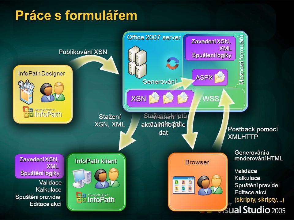 Stažení skriptů a pole dat Vrácení aktuálního pole dat WSS WSS Práce s formulářem Validace Kalkulace Spuštění pravidiel Editace akcí Validace Kalkulace Spuštění pravidel Editace akcí (skripty, skripty,..) Stažení XSN, XML Publikování XSN Office 2007 server XSN ASPX Zavedení XSN, XML Spuštení logiky Zavedení XSN, XML Spuštění logiky Možnosti formulářů Generování a renderování HTML Generování InfoPath klient Browser Postback pomocí XMLHTTP InfoPath Designer