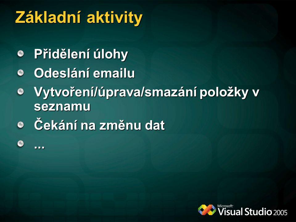 Základní aktivity Přidělení úlohy Odeslání emailu Vytvoření/úprava/smazání položky v seznamu Čekání na změnu dat...