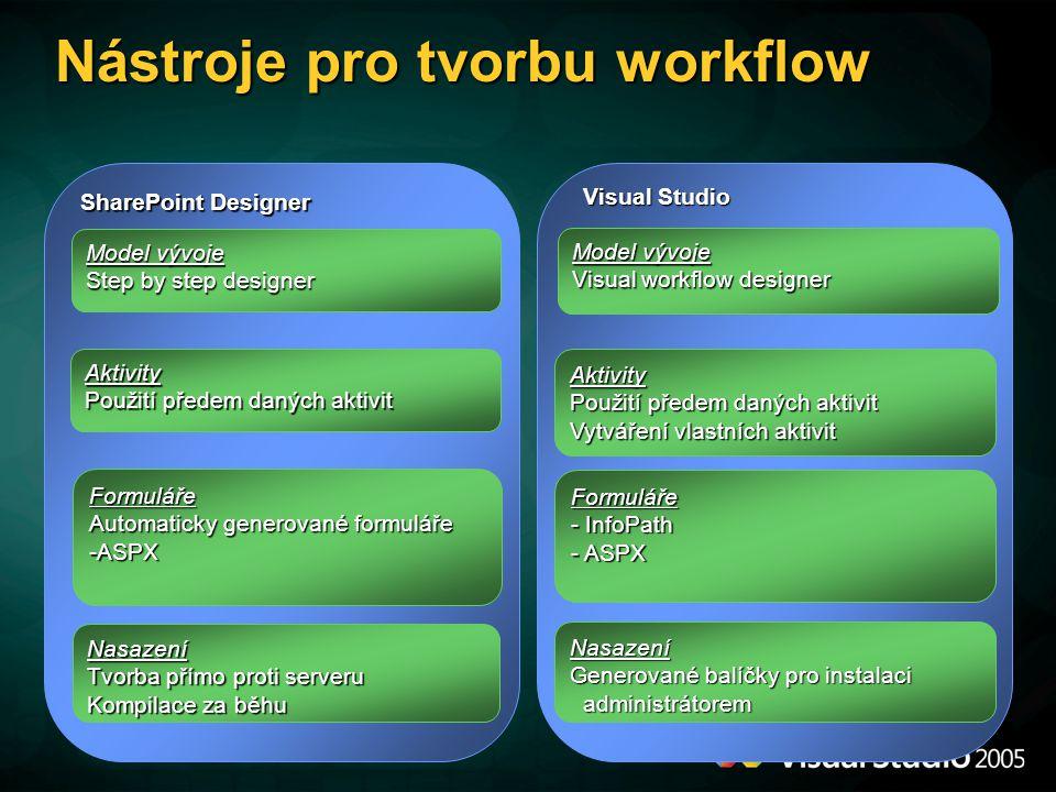 SharePoint Designer Aktivity Použití předem daných aktivit Formuláře Automaticky generované formuláře -ASPX Nasazení Tvorba přímo proti serveru Kompilace za běhu Model vývoje Step by step designer Visual Studio Aktivity Použití předem daných aktivit Vytváření vlastních aktivit Formuláře - InfoPath - ASPX Nasazení Generované balíčky pro instalaci administrátorem Model vývoje Visual workflow designer Nástroje pro tvorbu workflow