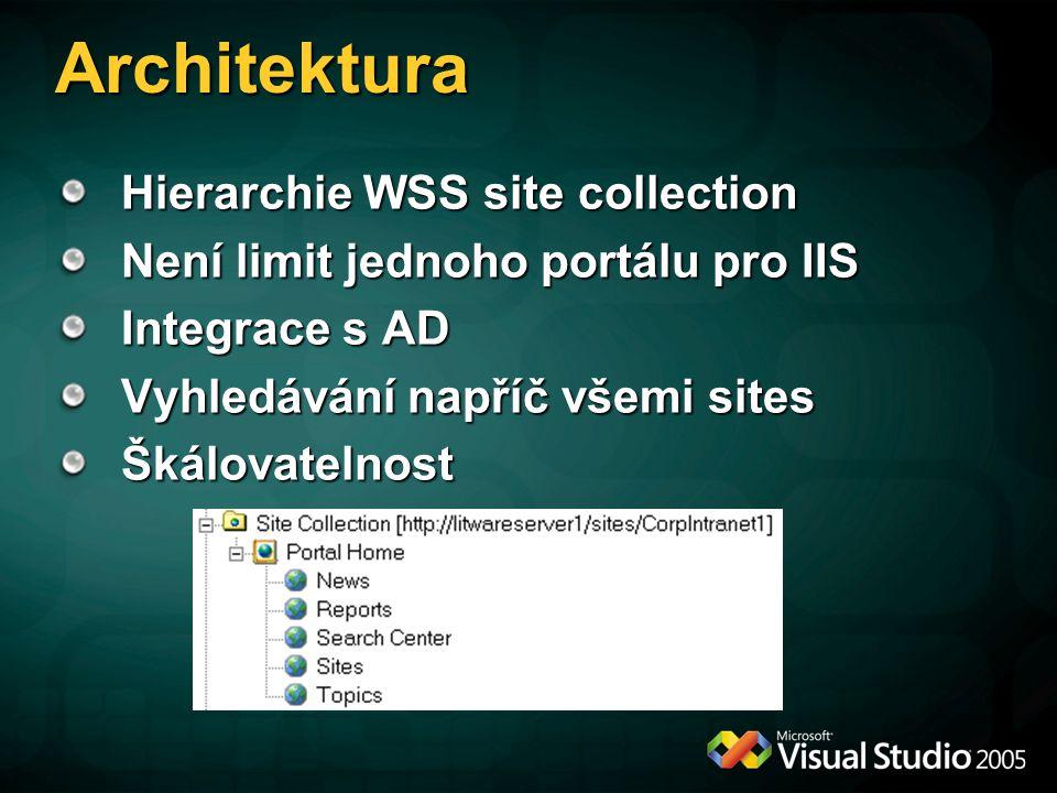 Architektura Hierarchie WSS site collection Není limit jednoho portálu pro IIS Integrace s AD Vyhledávání napříč všemi sites Škálovatelnost