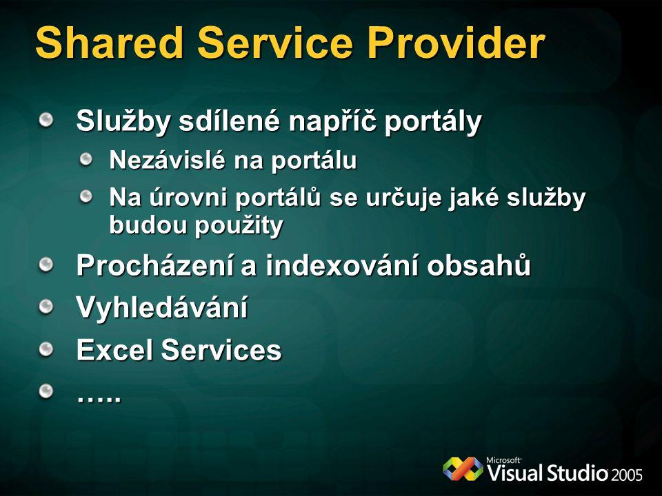 Shared Service Provider Služby sdílené napříč portály Nezávislé na portálu Na úrovni portálů se určuje jaké služby budou použity Procházení a indexování obsahů Vyhledávání Excel Services …..