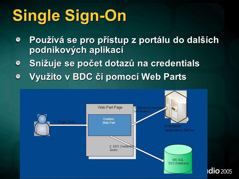 Single Sign-On Používá se pro přístup z portálu do dalších podnikových aplikací Snižuje se počet dotazů na credentials Využito v BDC či pomocí Web Parts Web Part Page MS SQL SSO Database Custom Web Part 1.Page Dota Enterprise Application Server 2.SSO Credential Query 3.Retrieve Enterprise Information