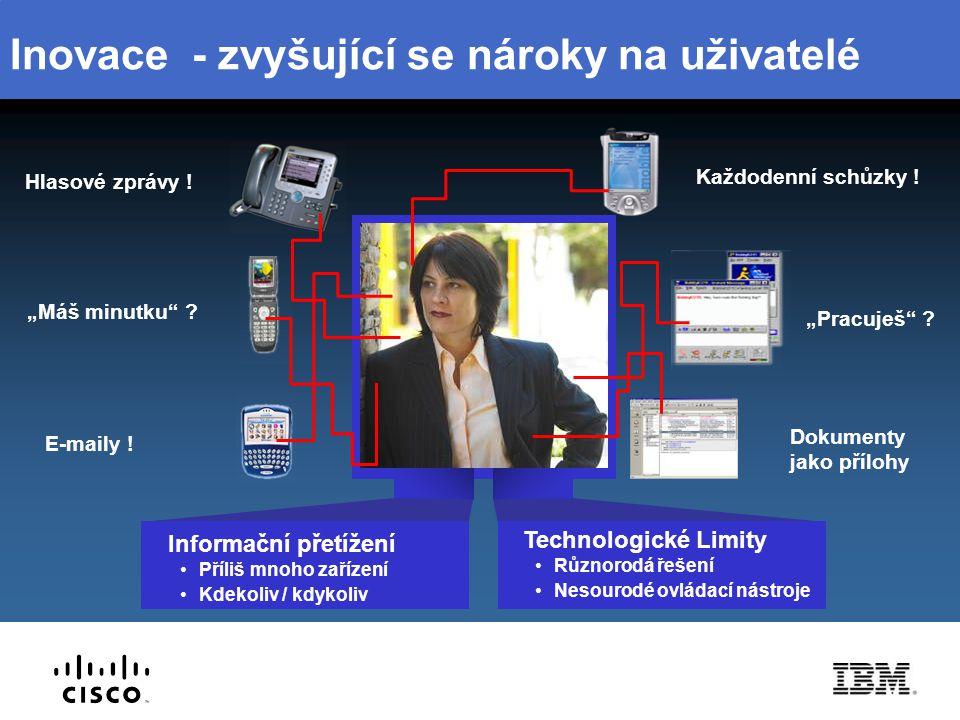 Inovace - zvyšující se nároky na uživatelé Informační přetížení Příliš mnoho zařízení Kdekoliv / kdykoliv Technologické Limity Různorodá řešení Nesour