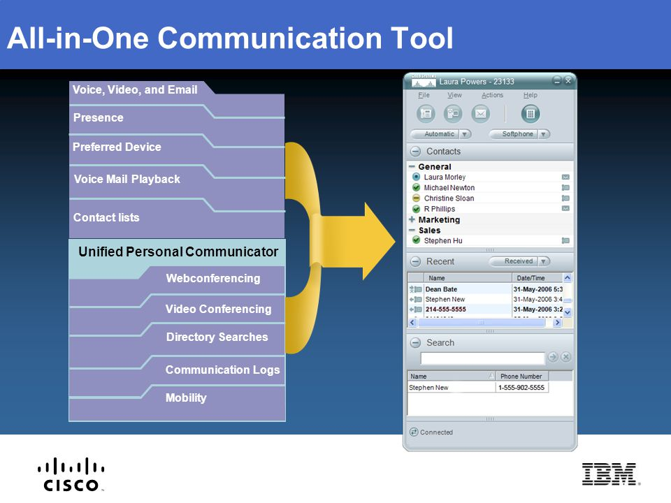 All-in-One Communication Tool Presence Contact lists Voice, Video, and Email Preferred Device Voice Mail Playback Webconferencing Video Conferencing D