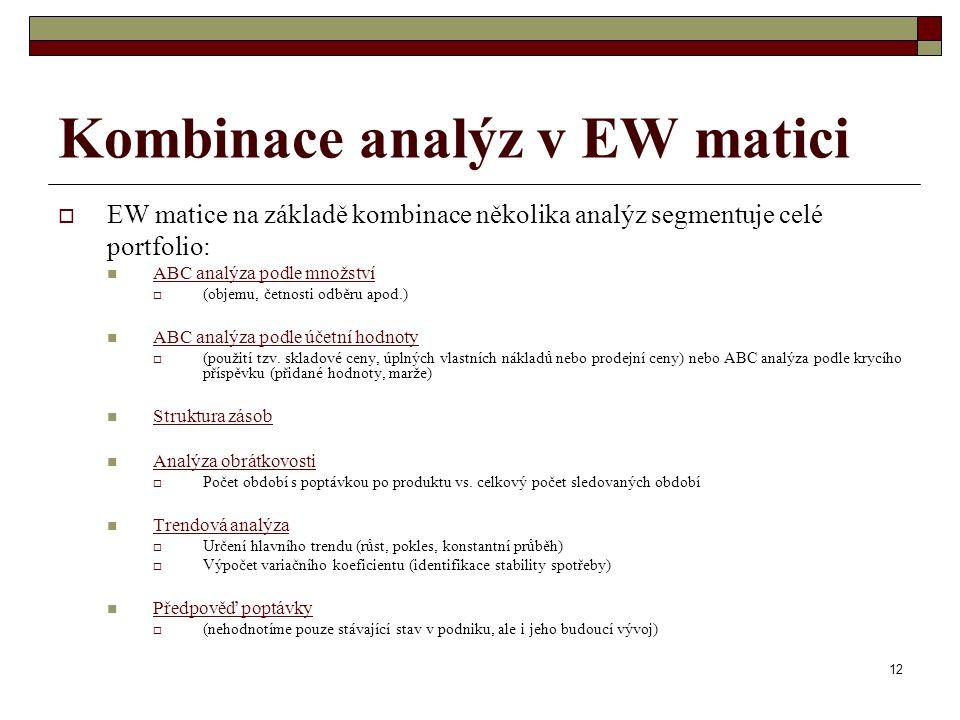 12 Kombinace analýz v EW matici  EW matice na základě kombinace několika analýz segmentuje celé portfolio: ABC analýza podle množství  (objemu, četn