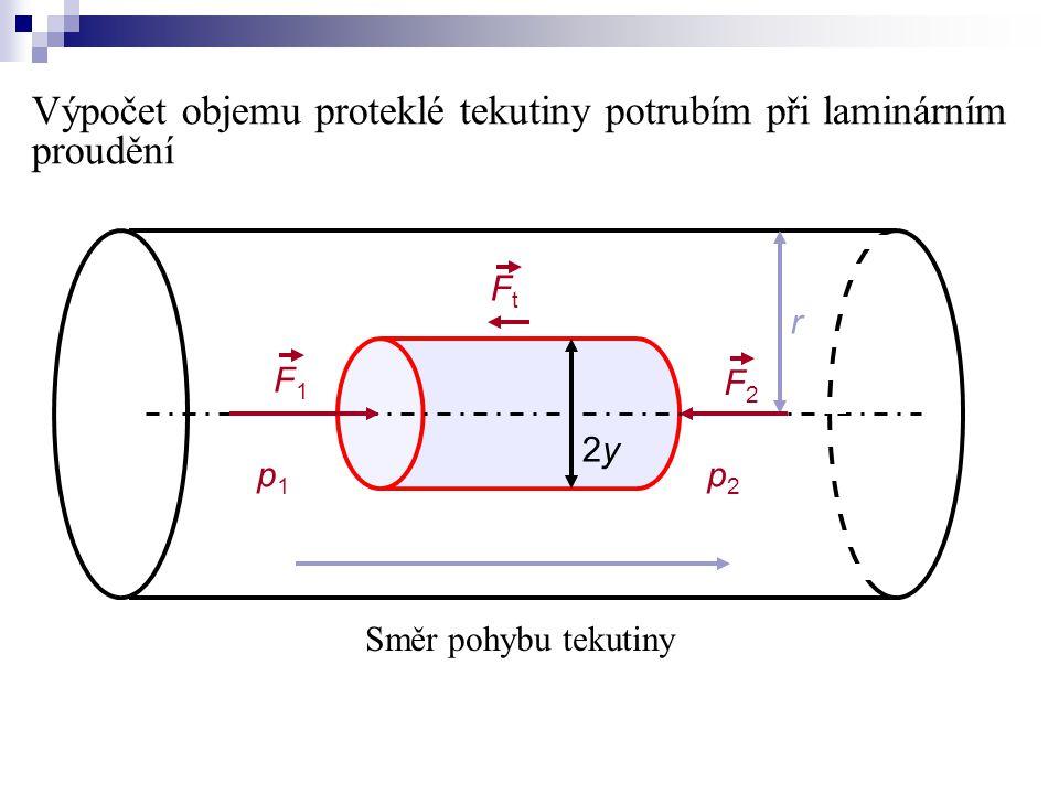 Výpočet objemu proteklé tekutiny potrubím při laminárním proudění r Směr pohybu tekutiny F1F1 F2F2 FtFt 2y2y p1p1 p2p2
