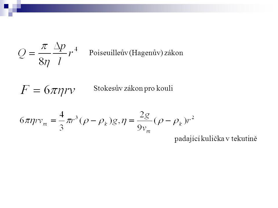 Poiseuilleův (Hagenův) zákon Stokesův zákon pro kouli padající kulička v tekutině