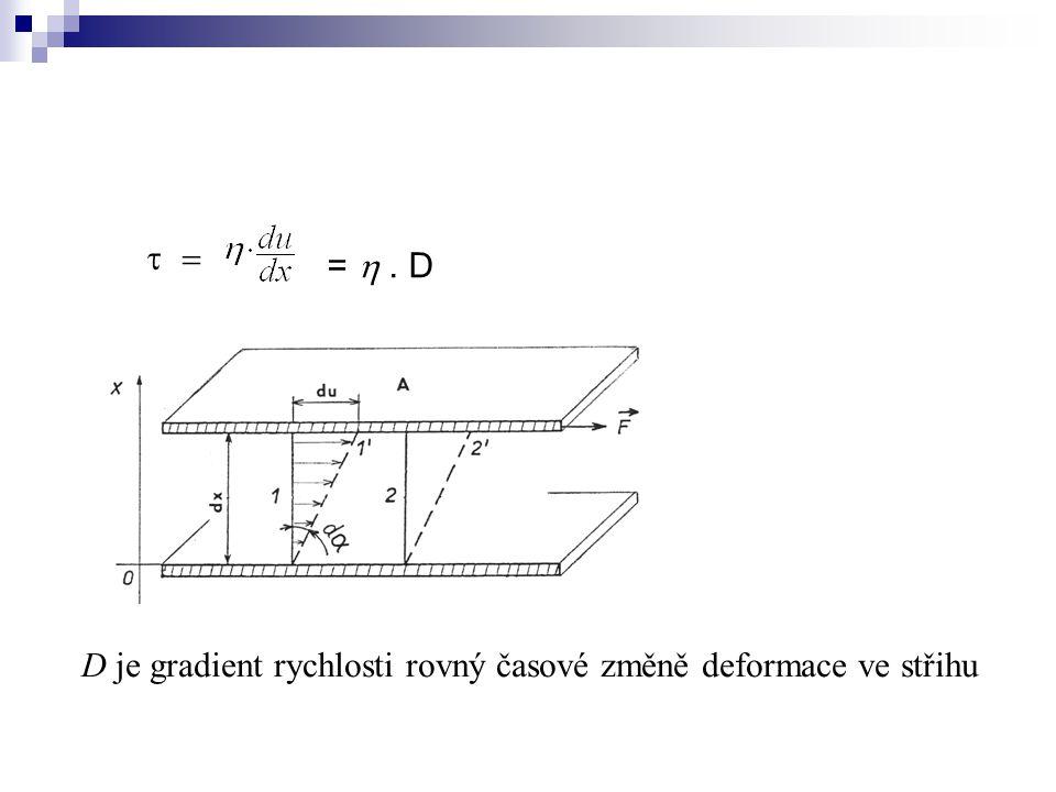   = . D D je gradient rychlosti rovný časové změně deformace ve střihu