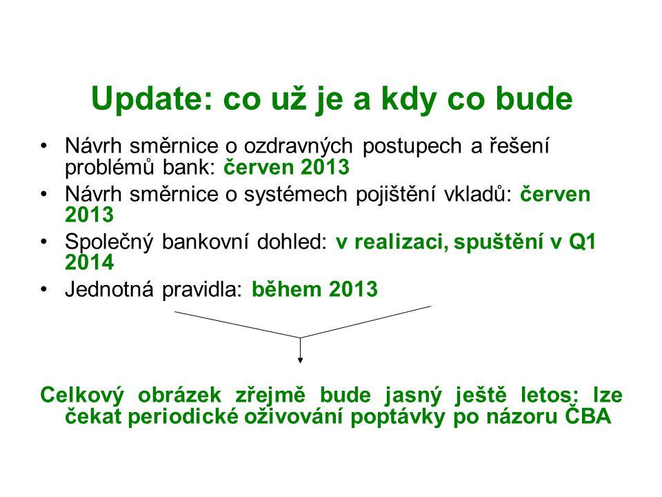 Update: co už je a kdy co bude Návrh směrnice o ozdravných postupech a řešení problémů bank: červen 2013 Návrh směrnice o systémech pojištění vkladů: