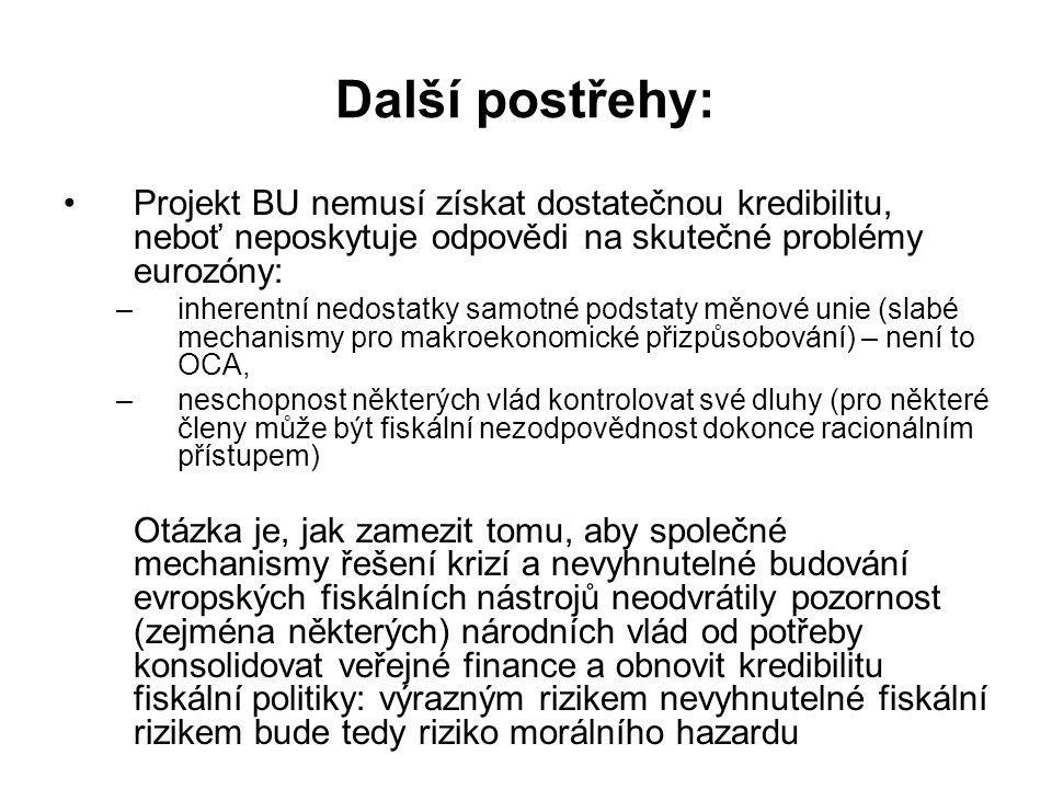 Další postřehy: Projekt BU nemusí získat dostatečnou kredibilitu, neboť neposkytuje odpovědi na skutečné problémy eurozóny: –inherentní nedostatky sam